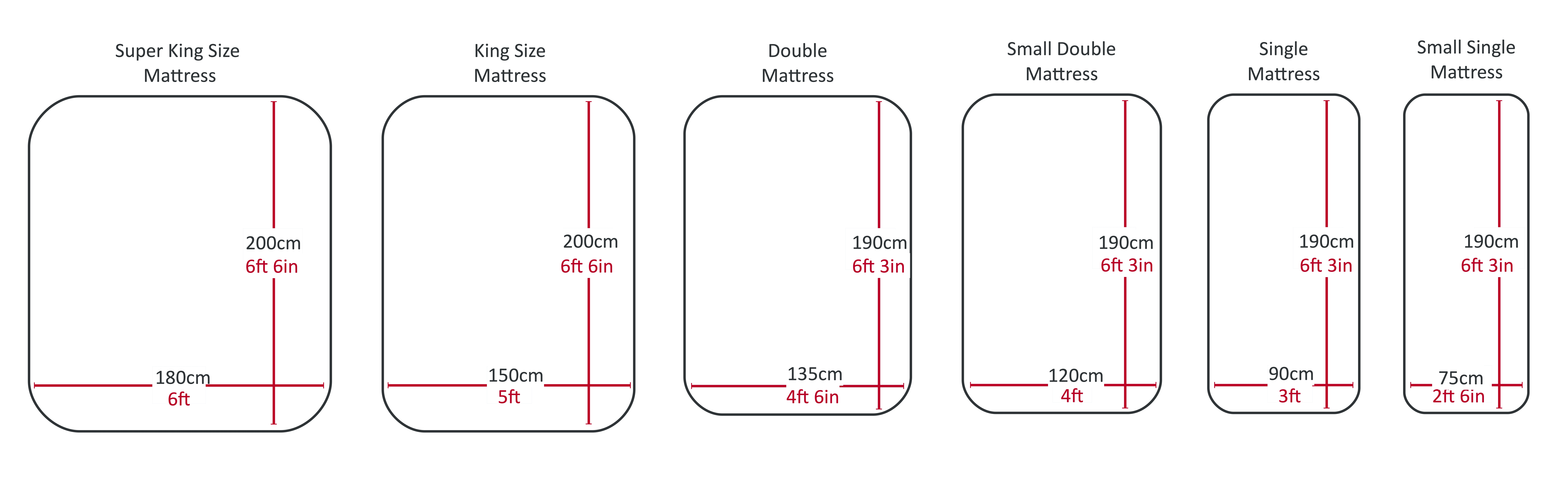 Picture of: Bed Sizes Uk Bed And Mattress Size Guide Rustique Home